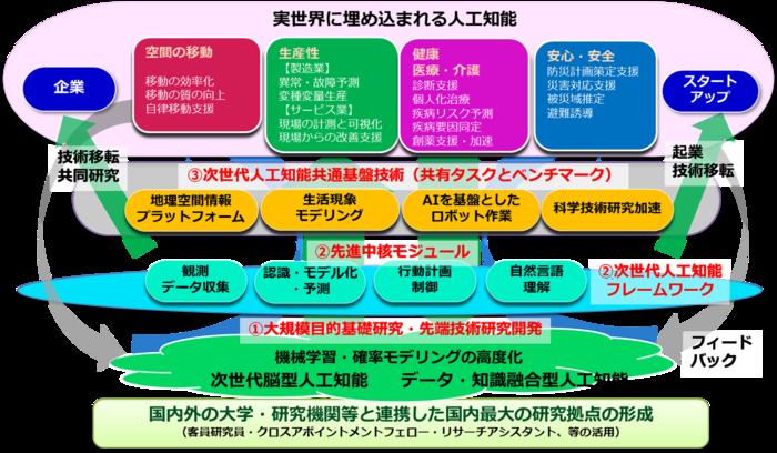 NEDO図1.png