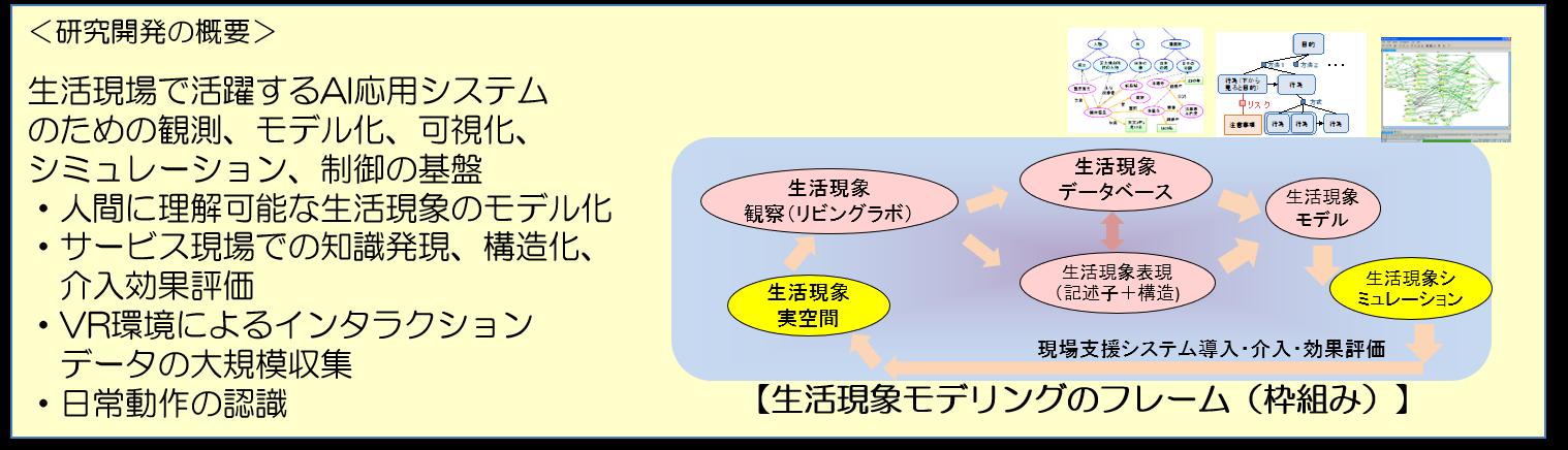 SeikatsuGenshoFig1.png