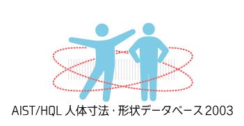 AIST/HQL人体寸法・形状データベース2003