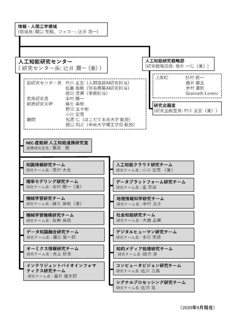 organizations_20200901.jpg